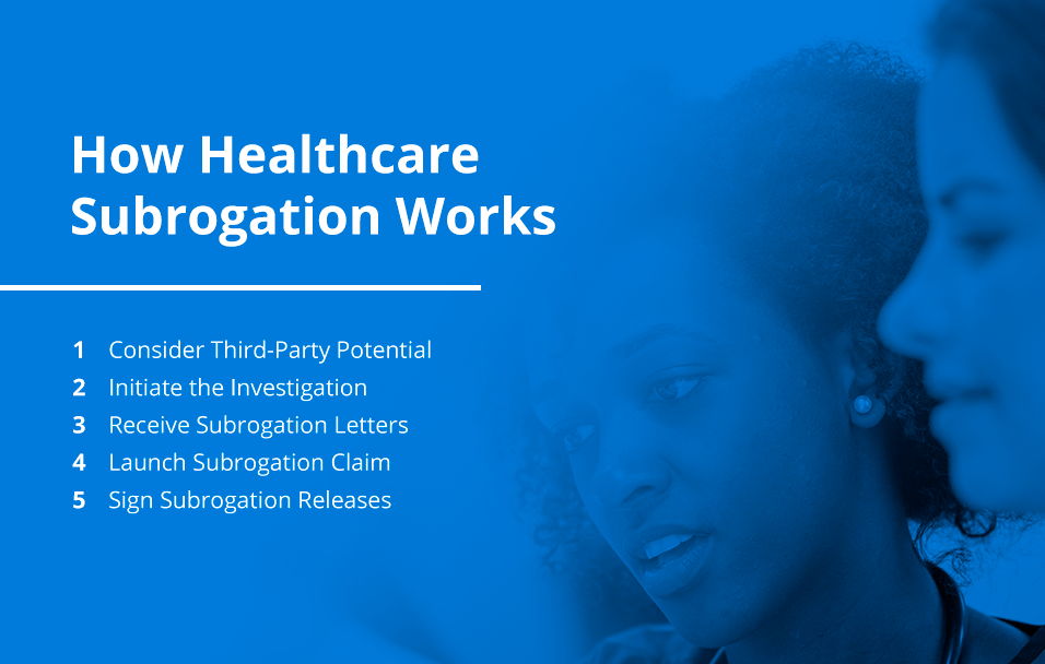How Healthcare Subrogation Works